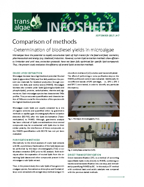 2017 No 7 Comparison of methods -determination of biodiesel yields in microalgae