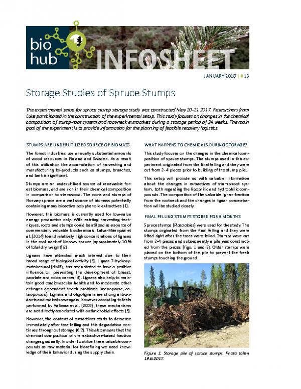 2018 No 13 Storage Studies of Spruce Stumps