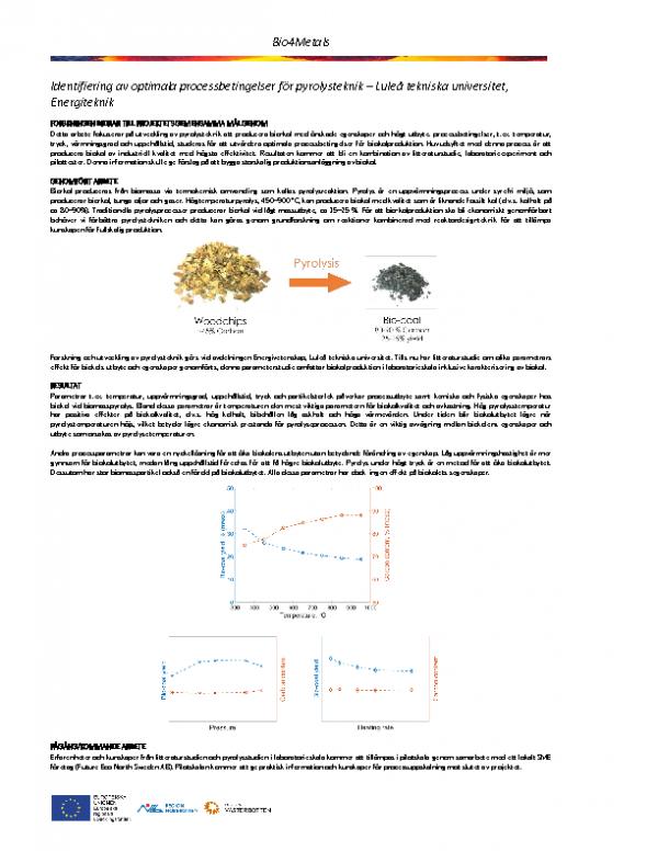 Identifiering av optimala processbetingelser för pyrolysteknik – Luleå tekniska universitet, Energiteknik