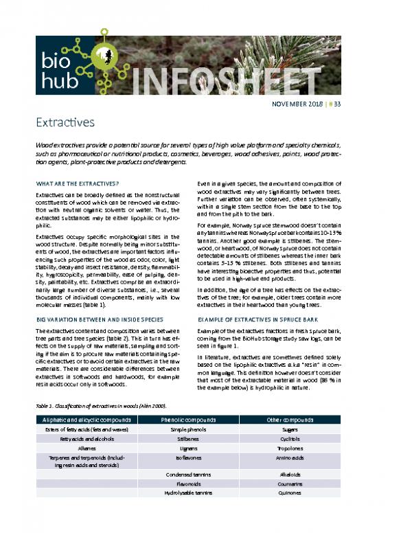 Infosheet No 33 Extractives