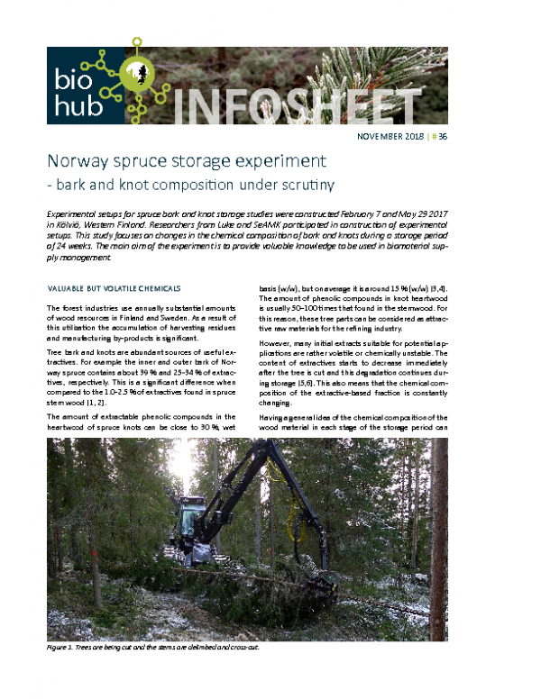 Infosheet No 36 Norway spruce storage experiment