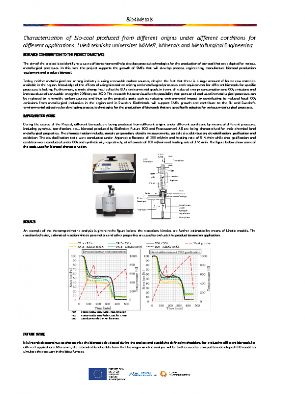 Characterization of bio-coal produced from different origins under different conditions for different applications, LTU, MiMeR, Minerals and Metallurgical Engineering