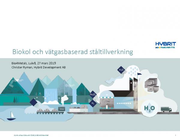 2019 Biokol och vätgasbaserad ståltillverkning, HYBRIT