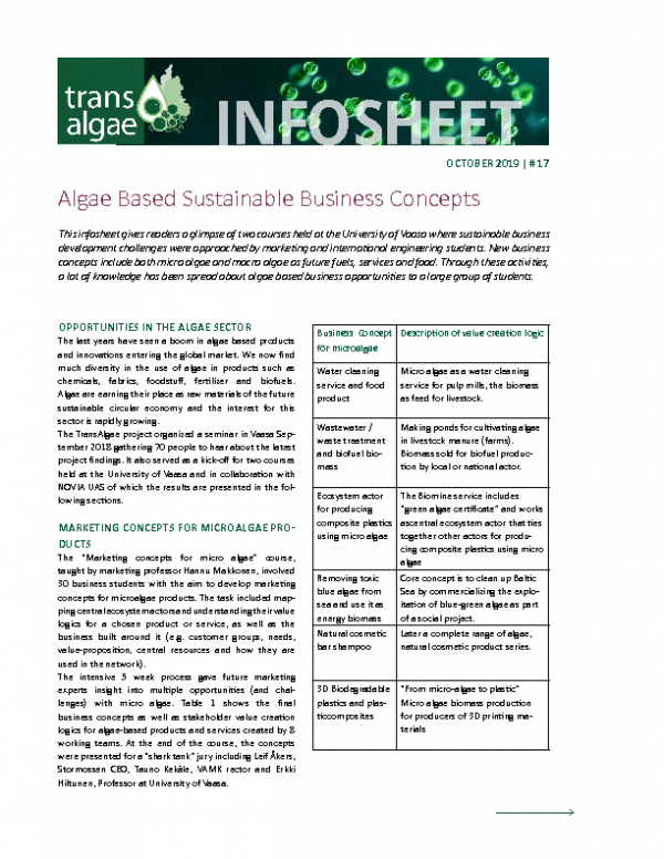 2019 No 17 Algae Based Sustainable Business Concepts