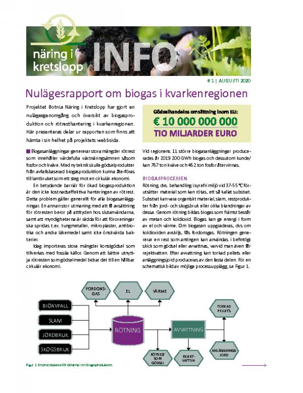 Infosheet 1 Botnia Näring i Kretslopp – SE