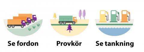 Tre illustrationer med lastbilar och tankstationer.